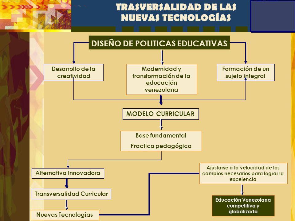 TRANSVERSALIDAD DE LAS NUEVAS TECNOLOGÍAS CÓMO LAS NUEVAS TECNOLOGIAS EN EDUCACIÓN.