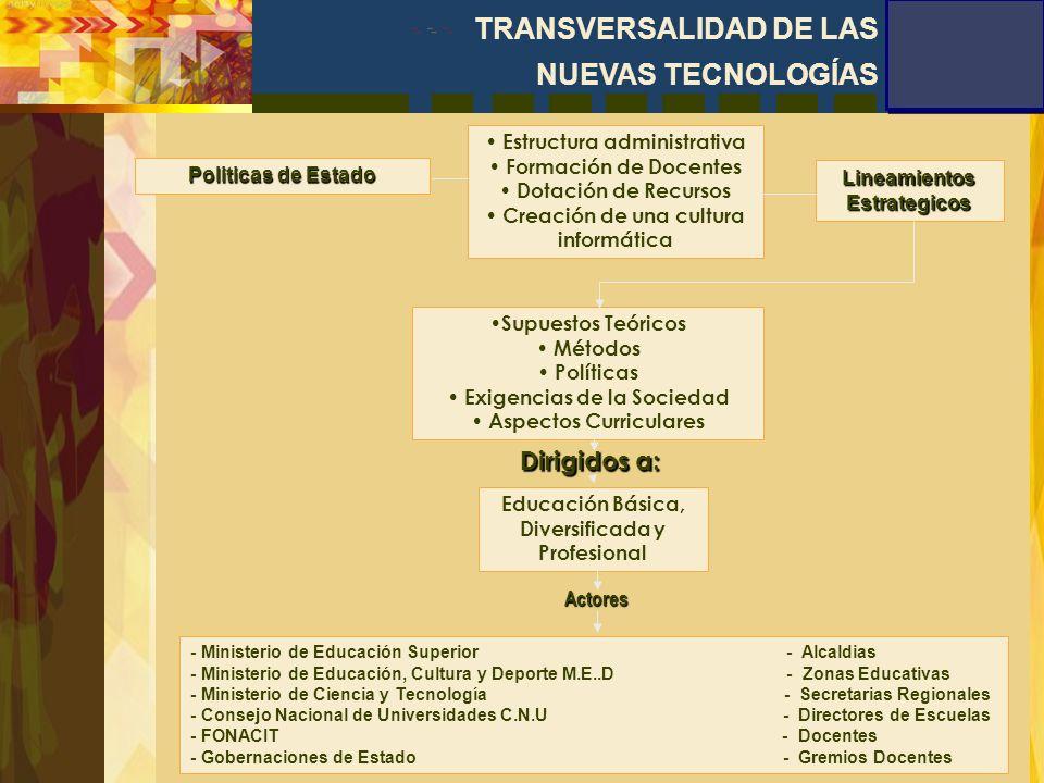 Insertar transversalmente las nuevas tecnologías de la información y la comunicación, constituye una estrategia curricular flexible y actual, Aceptada socialmente por lo innovadora y por sus logros, por lo tanto puede ser incorporada en todos los niveles del sistema educativo venezolano.