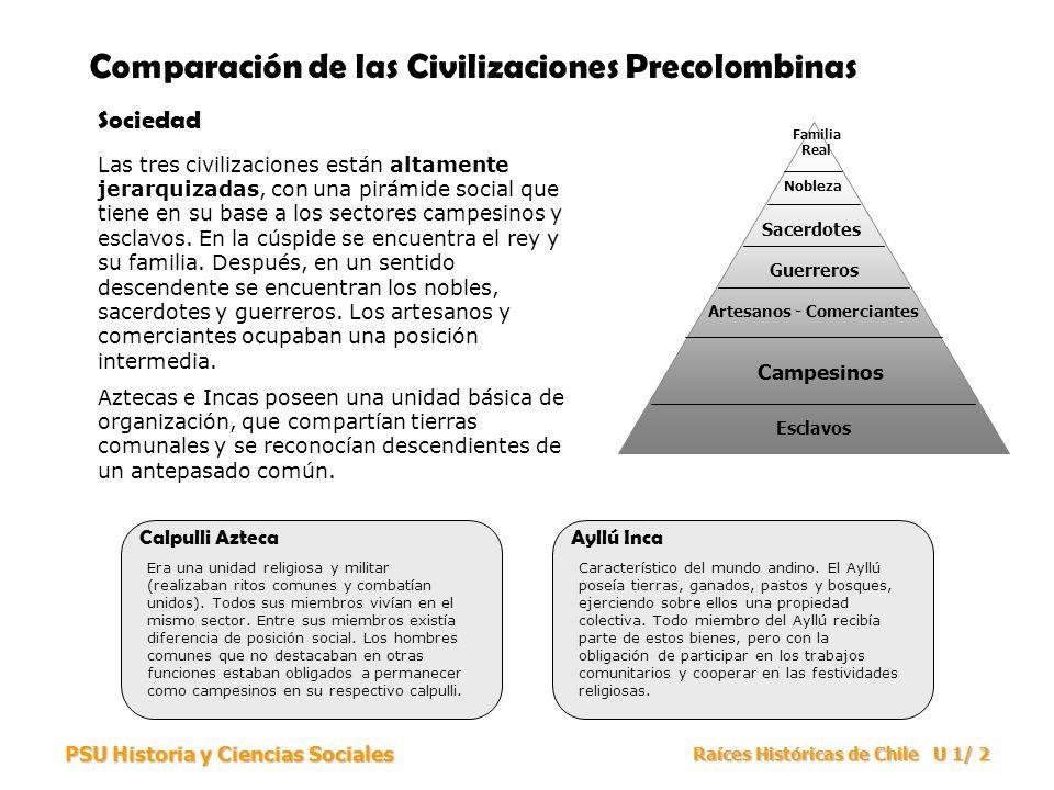 PSU Historia y Ciencias Sociales Raíces Históricas de Chile U 1/ 3 Comparación de las Civilizaciones Precolombinas Organización Política En las tres civilizaciones el poder está centralizado en la persona de un rey hereditario.