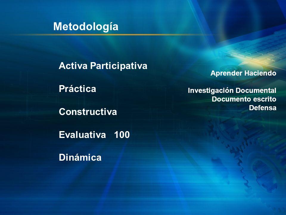 Metodología Activa Participativa Práctica Constructiva Evaluativa 100 Dinámica Aprender Haciendo Investigación Documental Documento escrito Defensa