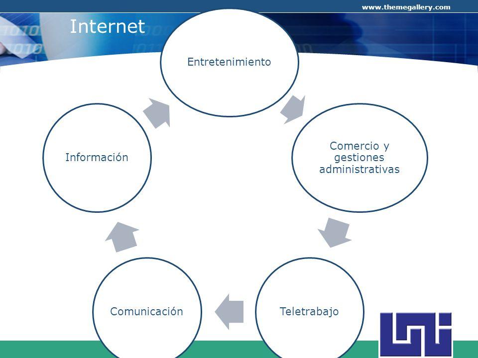COMPANY LOGO www.themegallery.com Internet Entretenimiento Comercio y gestiones administrativas TeletrabajoComunicaciónInformación