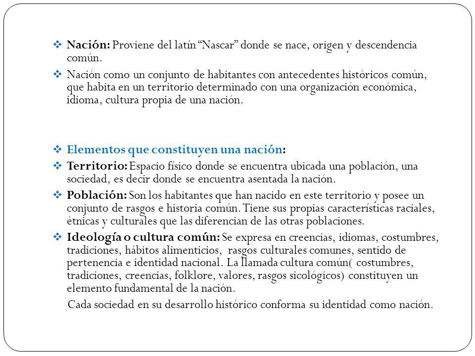Nación: Proviene del latín Nascar donde se nace, origen y descendencia común. Nación como un conjunto de habitantes con antecedentes históricos común,