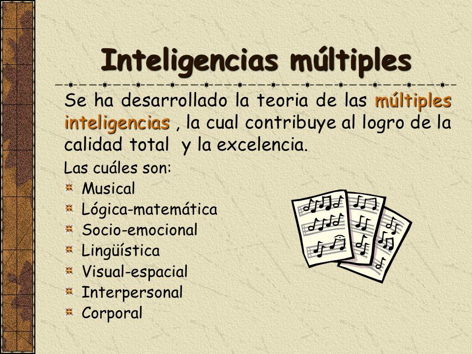 Inteligencias múltiples Las cuáles son: Musical Lógica-matemática Socio-emocional Lingüística Visual-espacial Interpersonal Corporal múltiples intelig