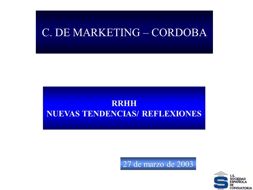 VELOCIDAD DEL CAMBIO C. DE MARKETING – CORDOBA 27 de marzo de 2003 RRHH NUEVAS TENDENCIAS/ REFLEXIONES
