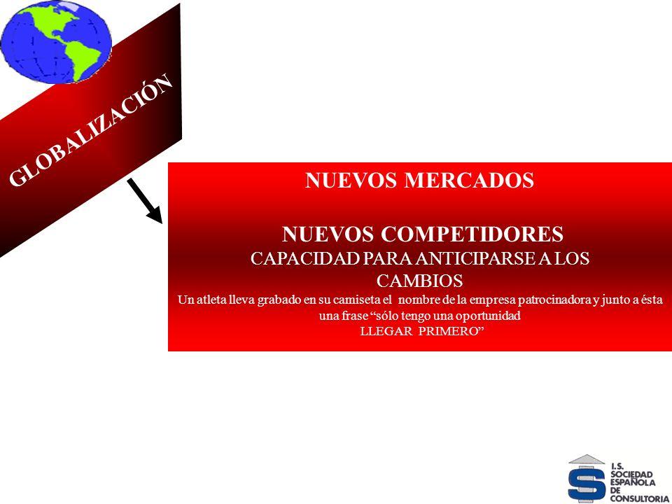 VELOCIDAD DEL CAMBIO GLOBALIZACIÓN NUEVOS MERCADOS NUEVOS COMPETIDORES CAPACIDAD PARA ANTICIPARSE A LOS CAMBIOS Un atleta lleva grabado en su camiseta