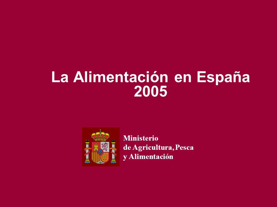 Ministerio de Agricultura, Pesca y Alimentación La Alimentación en España 2005 Porcentajes desviados de la media nacional (56.2 Kg/Capita) Consumo en hogares de Hortalizas Frescas Igual a la Media Superior a la Media Inferior a la Media