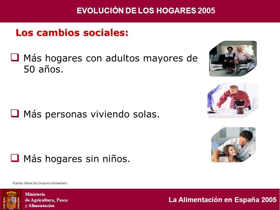 Ministerio de Agricultura, Pesca y Alimentación La Alimentación en España 2005 Más hogares con adultos mayores de 50 años. Más personas viviendo solas
