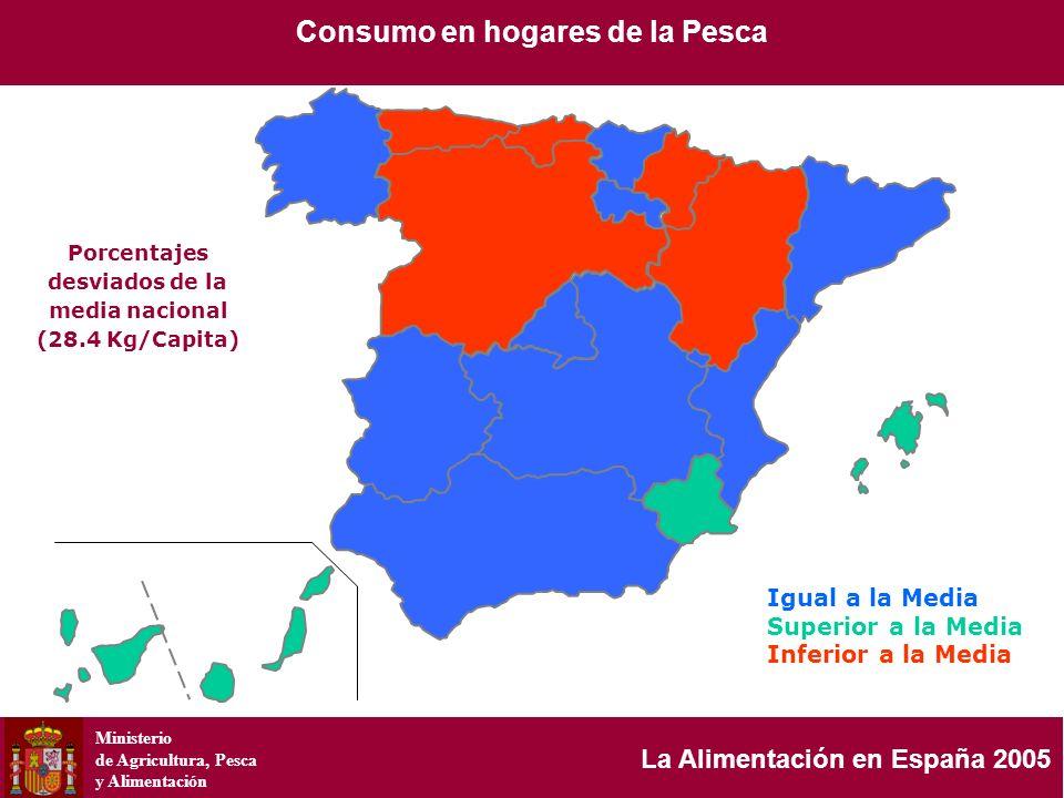 Ministerio de Agricultura, Pesca y Alimentación La Alimentación en España 2005 Porcentajes desviados de la media nacional (28.4 Kg/Capita) Consumo en