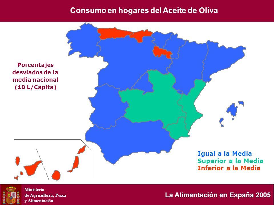 Ministerio de Agricultura, Pesca y Alimentación La Alimentación en España 2005 Porcentajes desviados de la media nacional (10 L/Capita) Consumo en hog
