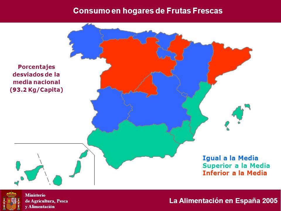 Ministerio de Agricultura, Pesca y Alimentación La Alimentación en España 2005 Porcentajes desviados de la media nacional (93.2 Kg/Capita) Consumo en