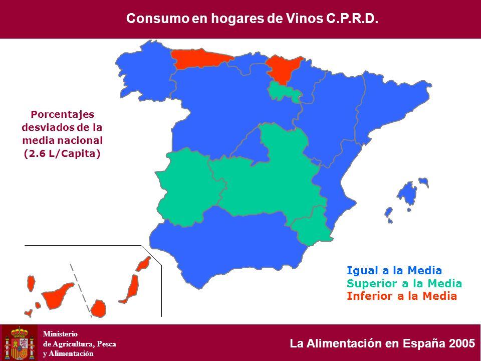 Ministerio de Agricultura, Pesca y Alimentación La Alimentación en España 2005 Porcentajes desviados de la media nacional (2.6 L/Capita) Consumo en ho