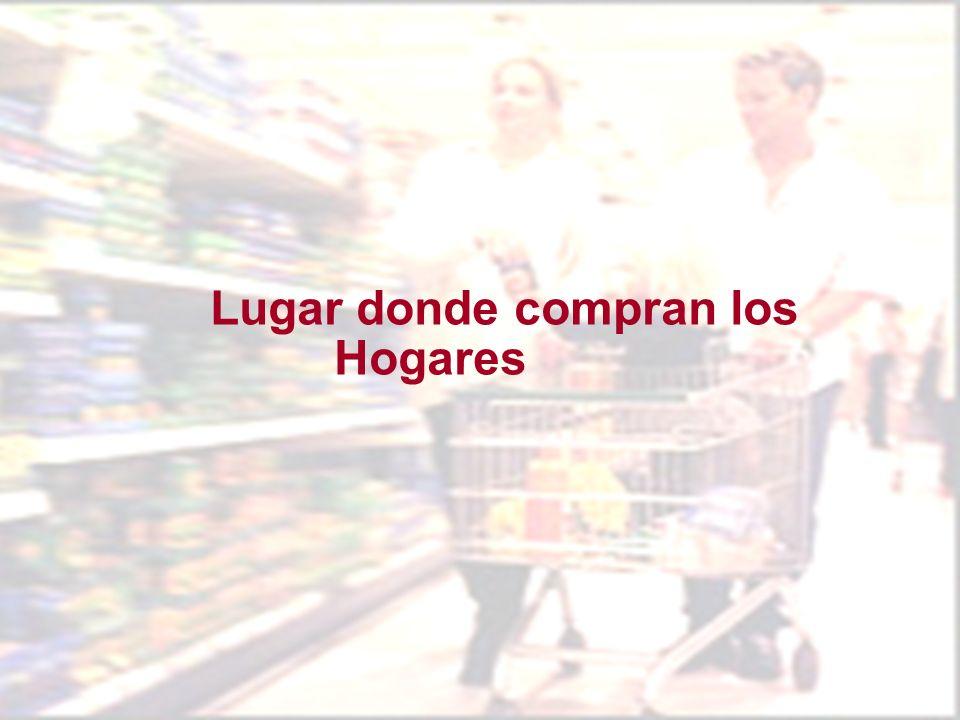 Lugar donde compran los Hogares