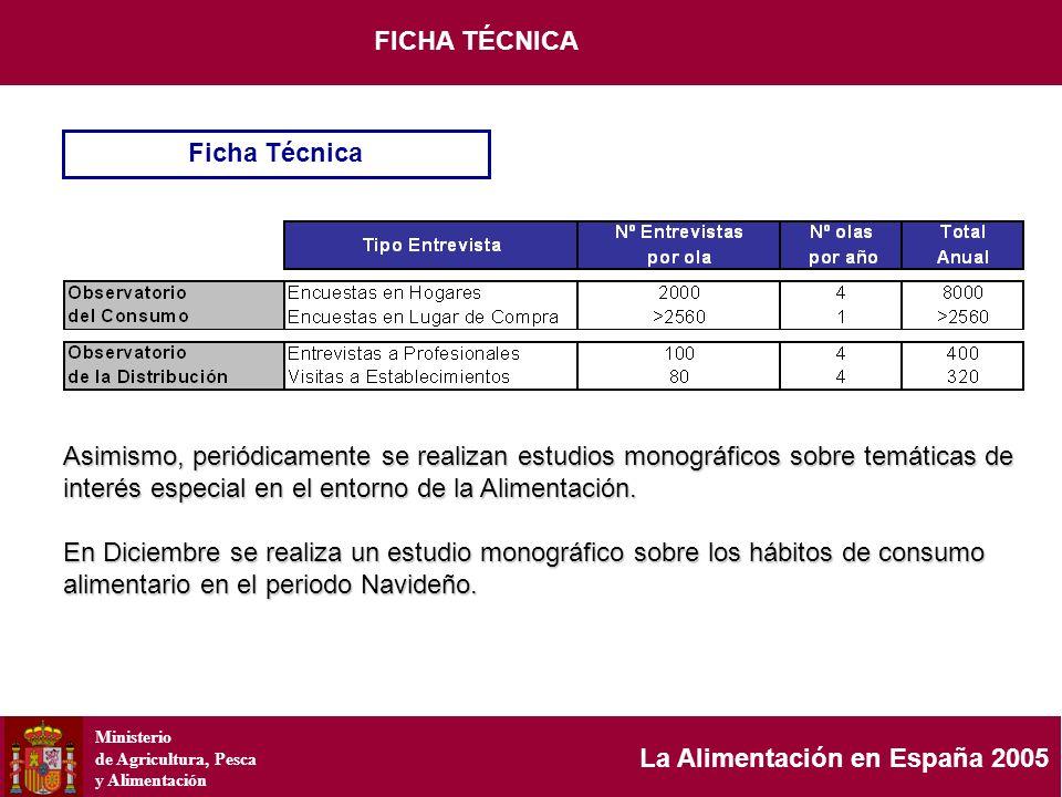 Ministerio de Agricultura, Pesca y Alimentación La Alimentación en España 2005 Ficha Técnica FICHA TÉCNICA Asimismo, periódicamente se realizan estudi