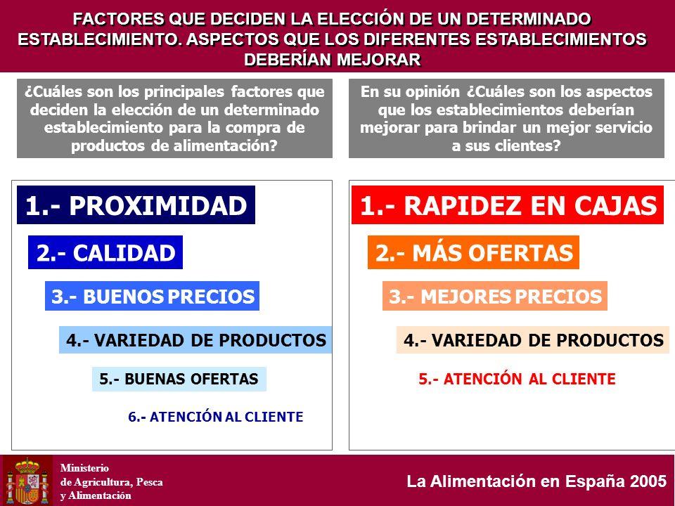 Ministerio de Agricultura, Pesca y Alimentación La Alimentación en España 2005 ¿Cuáles son los principales factores que deciden la elección de un dete