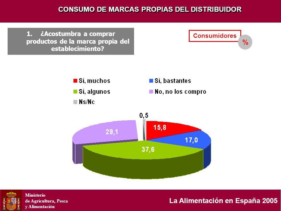 Ministerio de Agricultura, Pesca y Alimentación La Alimentación en España 2005 CONSUMO DE MARCAS PROPIAS DEL DISTRIBUIDOR Consumidores % 1.¿Acostumbra