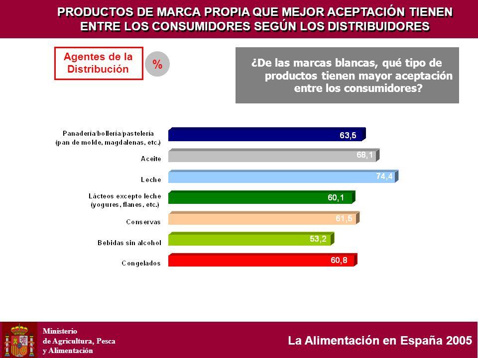 Ministerio de Agricultura, Pesca y Alimentación La Alimentación en España 2005 PRODUCTOS DE MARCA PROPIA QUE MEJOR ACEPTACIÓN TIENEN ENTRE LOS CONSUMI