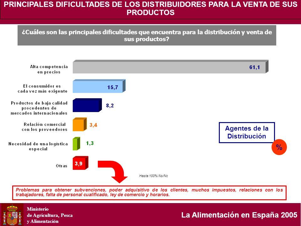 Ministerio de Agricultura, Pesca y Alimentación La Alimentación en España 2005 Agentes de la Distribución Problemas para obtener subvenciones, poder a