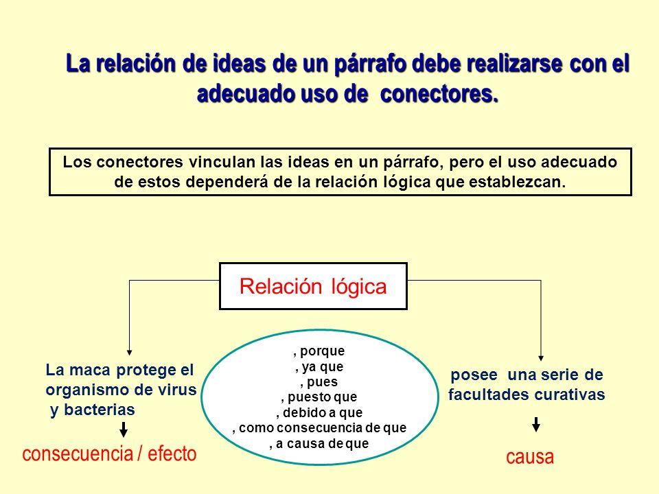 La relación de ideas de un párrafo debe realizarse con el adecuado uso de conectores. Los conectores vinculan las ideas en un párrafo, pero el uso ade