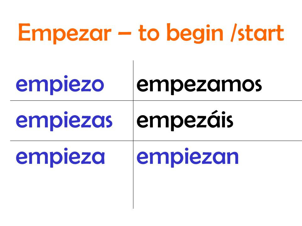 empezamos empezáis empiezan empiezo empiezas empieza Empezar – to begin /start