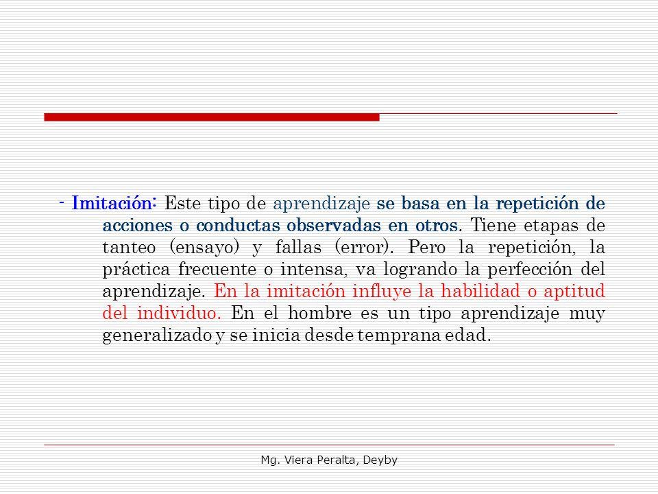 Mg. Viera Peralta, Deyby - Imitación: Este tipo de aprendizaje se basa en la repetición de acciones o conductas observadas en otros. Tiene etapas de t