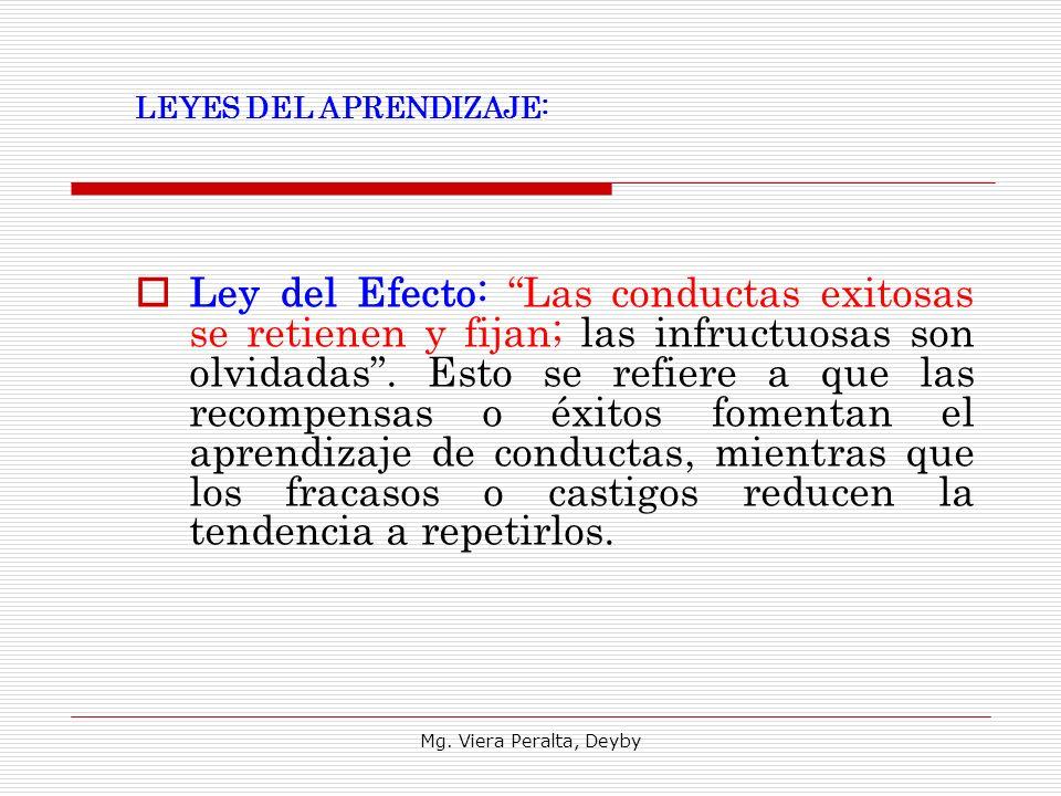 LEYES DEL APRENDIZAJE: Ley del Efecto: Las conductas exitosas se retienen y fijan; las infructuosas son olvidadas. Esto se refiere a que las recompens