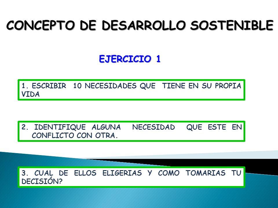 CONCEPTO DE DESARROLLO SOSTENIBLE EJERCICIO 1 2. IDENTIFIQUE ALGUNA NECESIDAD QUE ESTE EN CONFLICTO CON OTRA. 1. ESCRIBIR 10 NECESIDADES QUE TIENE EN
