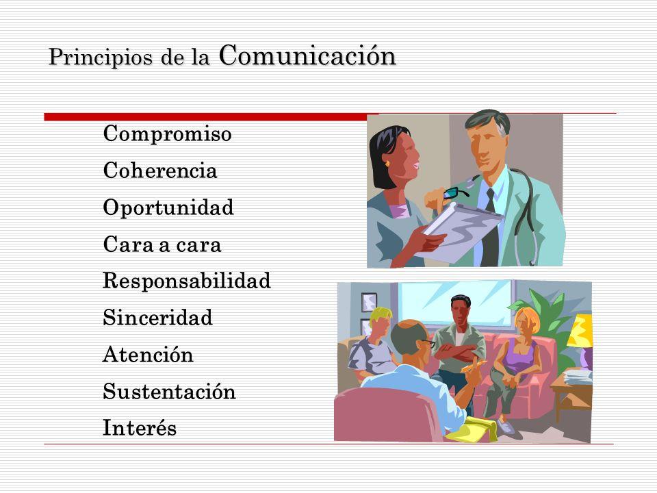 Claves para una Comunicación efectiva Mensaje eficaz Eliminar interferencias Aprender a escuchar Alimentar el diálogo