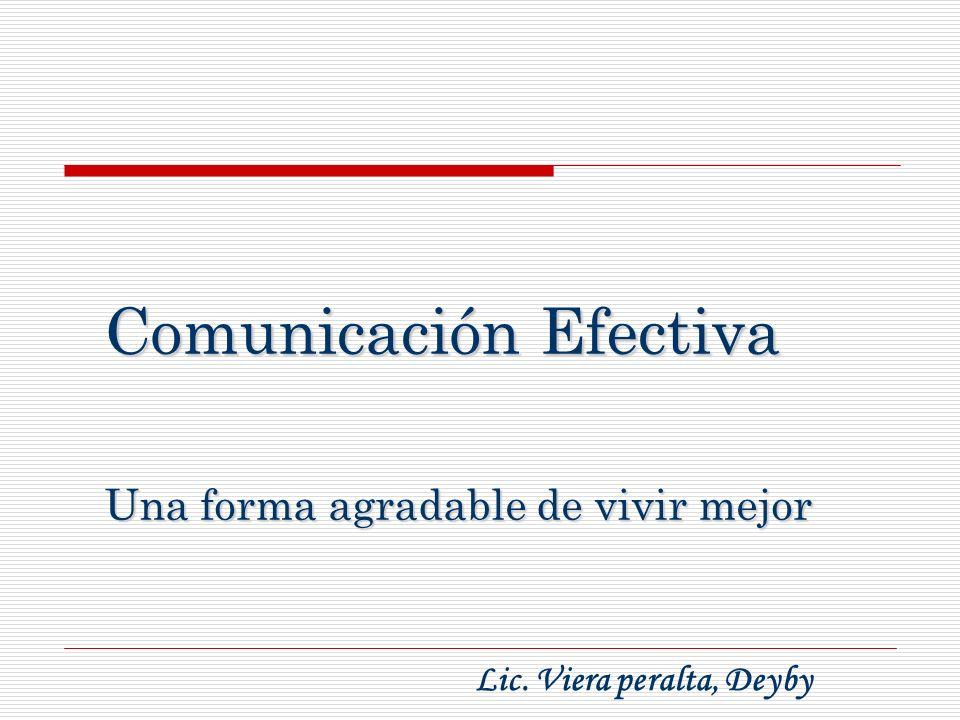 Comunicación Intercambio de ideas, información, actitudes, sentimientos...