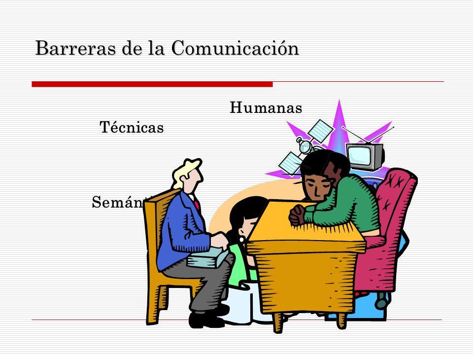 Venciendo las Barreras Escucha, comprensión, amor, diálogo, esfuerzo.