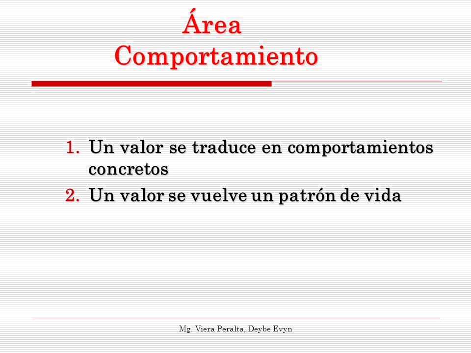 Área Comportamiento 1.Un valor se traduce en comportamientos concretos 2.Un valor se vuelve un patrón de vida Mg. Viera Peralta, Deybe Evyn
