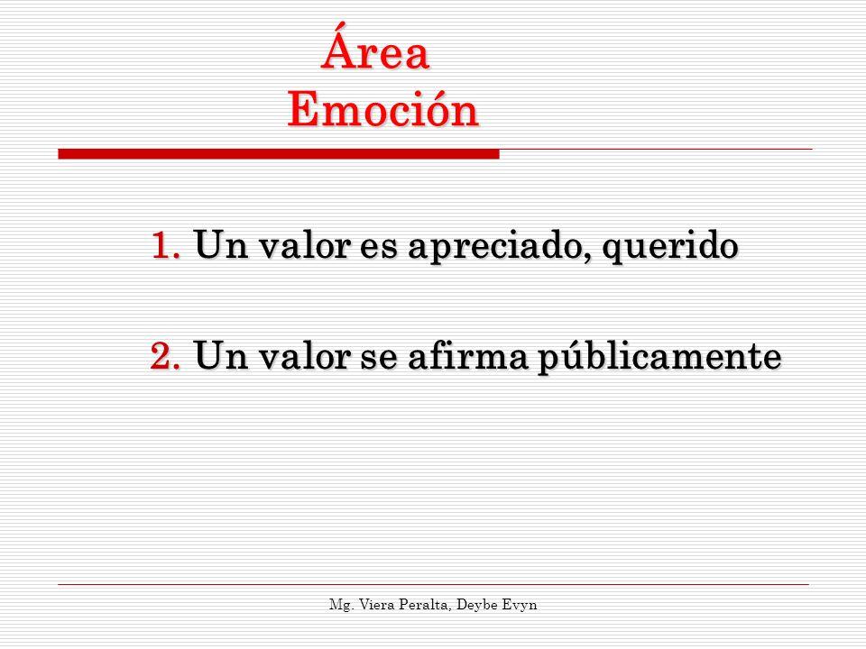 Área Emoción 1.Un valor es apreciado, querido 2.Un valor se afirma públicamente Mg. Viera Peralta, Deybe Evyn