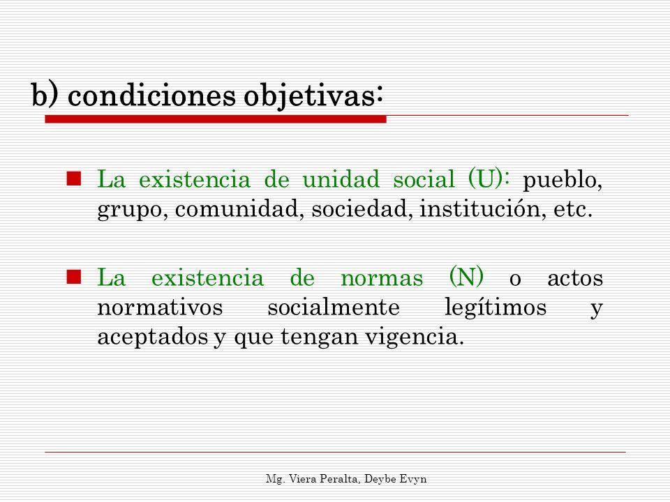 b) condiciones objetivas: La existencia de unidad social (U): pueblo, grupo, comunidad, sociedad, institución, etc. La existencia de normas (N) o acto