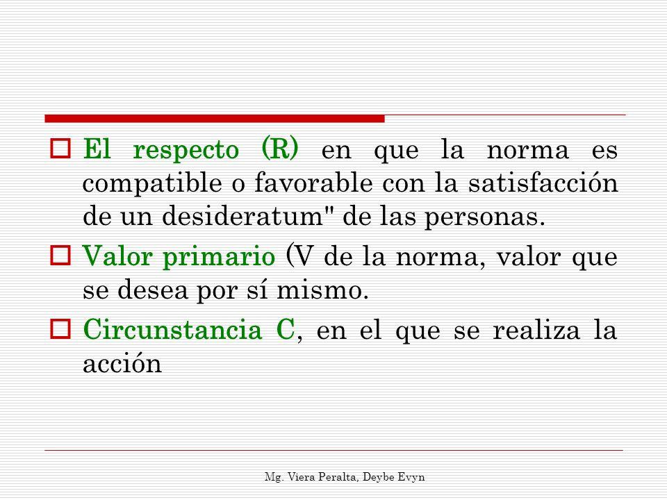 El respecto (R) en que la norma es compatible o favorable con la satisfacción de un desideratum