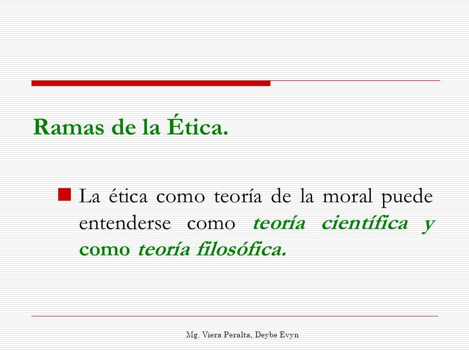 Ramas de la Ética. La ética como teoría de la moral puede entenderse como teoría científica y como teoría filosófica. Mg. Viera Peralta, Deybe Evyn