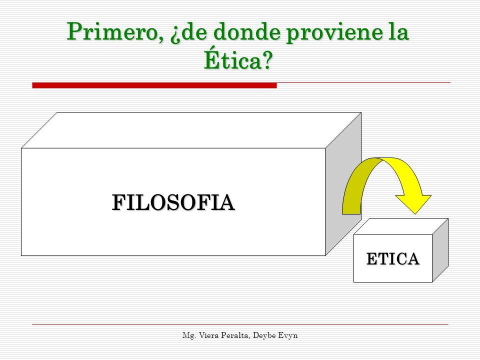 FILOSOFIA ETICA Primero, ¿de donde proviene la Ética? Mg. Viera Peralta, Deybe Evyn
