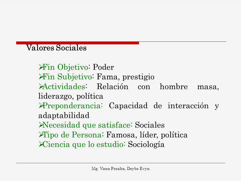 Valores Sociales Fin Objetivo: Poder Fin Subjetivo: Fama, prestigio Actividades: Relación con hombre masa, liderazgo, política Preponderancia: Capacid