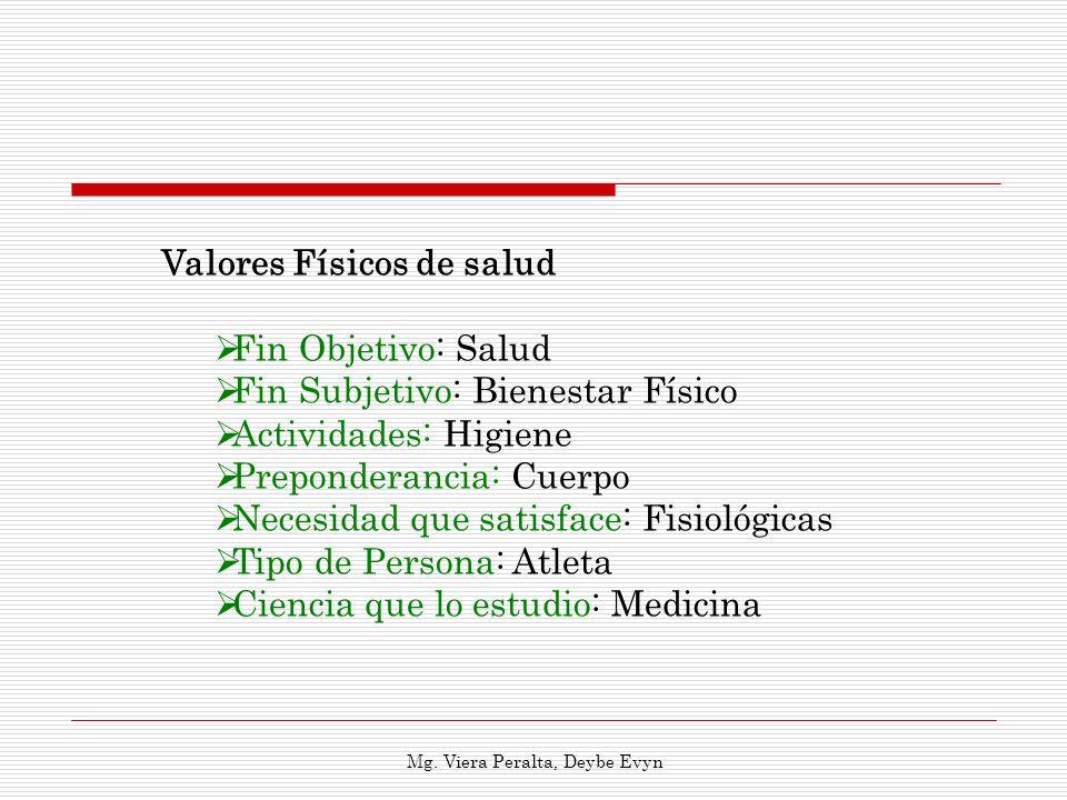 Valores Físicos de salud Fin Objetivo: Salud Fin Subjetivo: Bienestar Físico Actividades: Higiene Preponderancia: Cuerpo Necesidad que satisface: Fisi