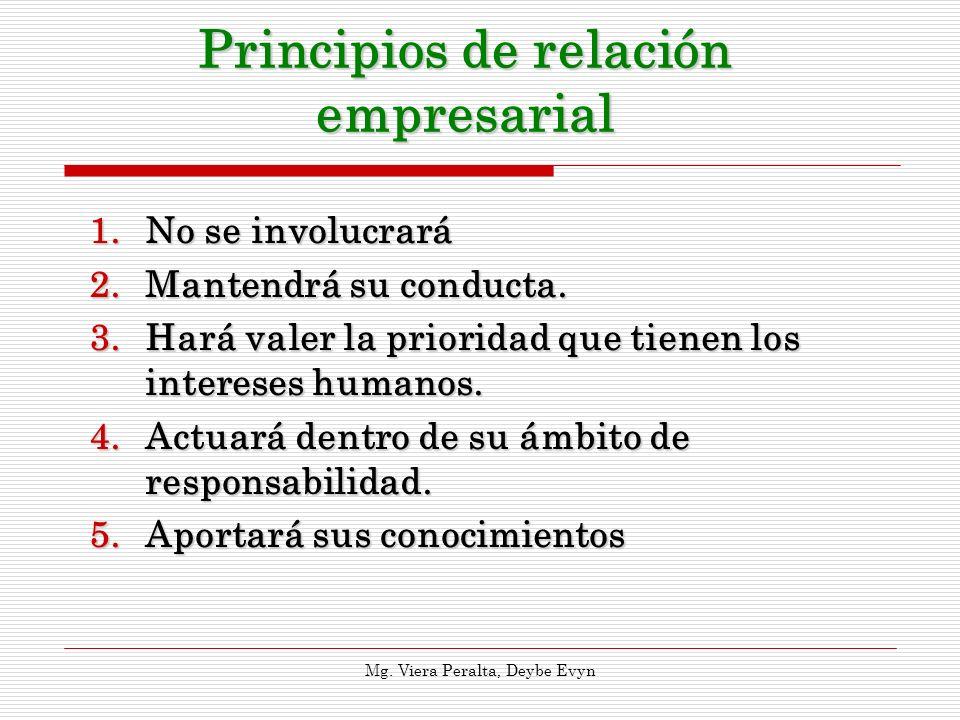 Principios de relación empresarial 1.No se involucrará 2.Mantendrá su conducta. 3.Hará valer la prioridad que tienen los intereses humanos. 4.Actuará