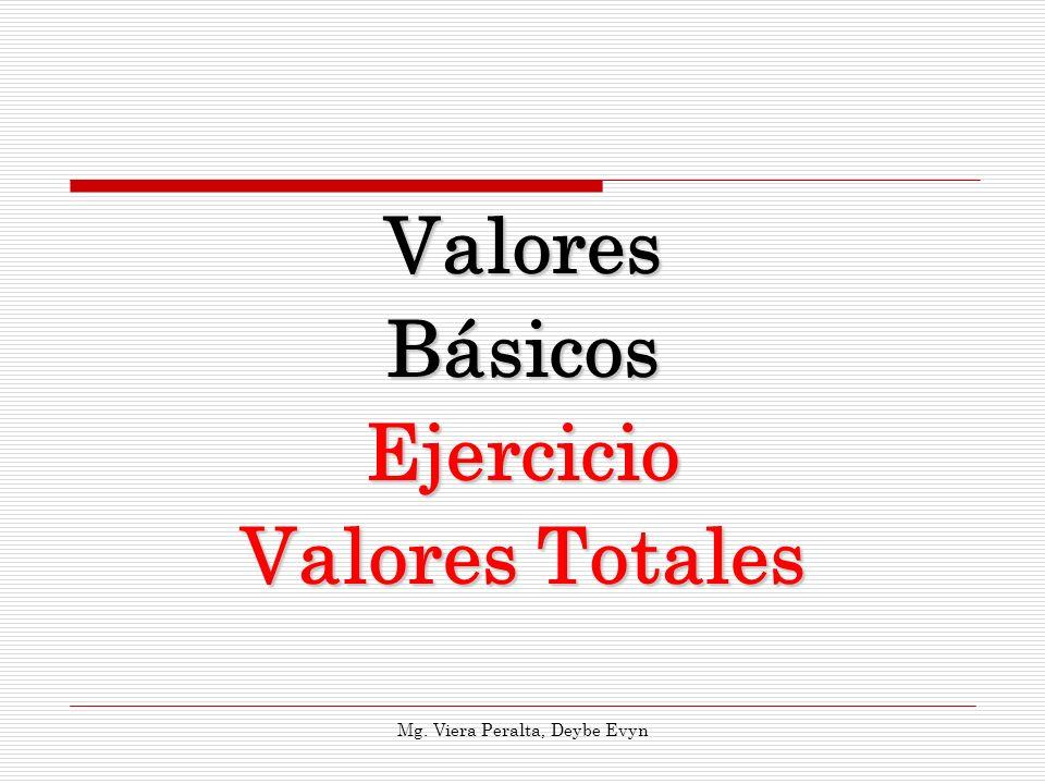 ValoresBásicosEjercicio Valores Totales Mg. Viera Peralta, Deybe Evyn