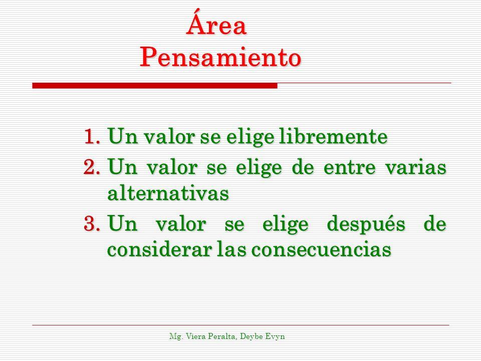 Área Pensamiento 1.Un valor se elige libremente 2.Un valor se elige de entre varias alternativas 3.Un valor se elige después de considerar las consecu