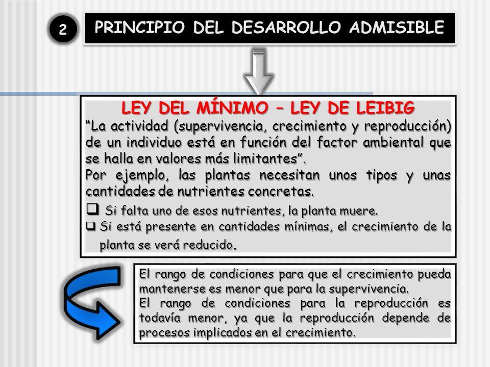 22 LEY DEL MÍNIMO – LEY DE LEIBIG La actividad (supervivencia, crecimiento y reproducción) de un individuo está en función del factor ambiental que se