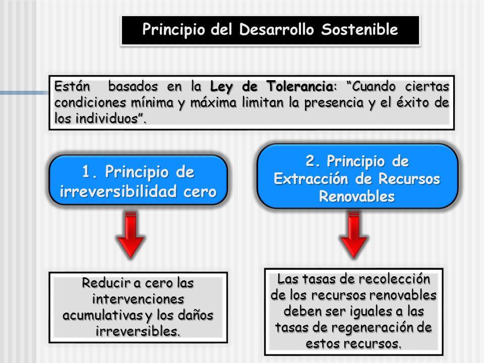 Principio del Desarrollo Sostenible Están basados en la Ley de Tolerancia: Cuando ciertas condiciones mínima y máxima limitan la presencia y el éxito