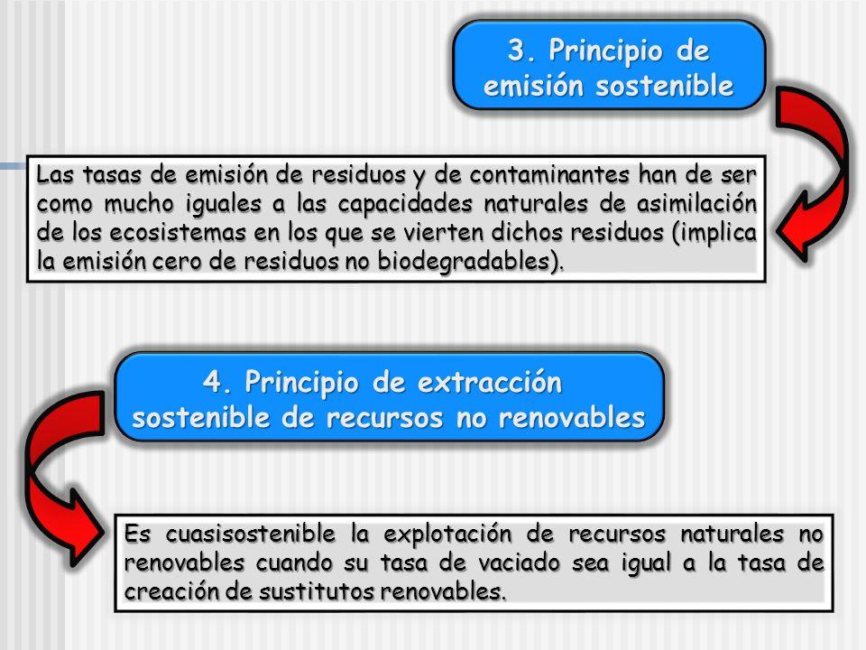 3. Principio de emisión sostenible Las tasas de emisión de residuos y de contaminantes han de ser como mucho iguales a las capacidades naturales de as