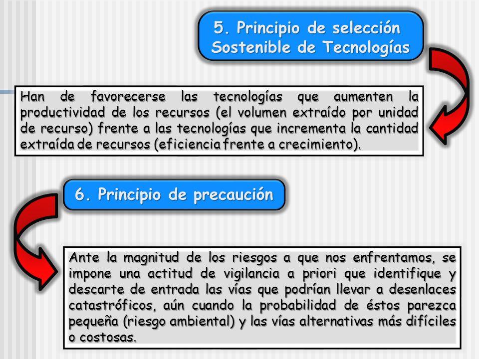 5. Principio de selección Sostenible de Tecnologías Han de favorecerse las tecnologías que aumenten la productividad de los recursos (el volumen extra