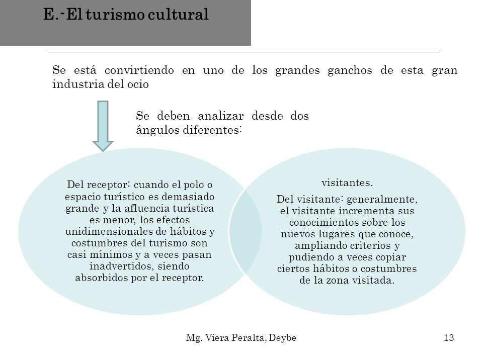 Se está convirtiendo en uno de los grandes ganchos de esta gran industria del ocio E.-El turismo cultural Mg. Viera Peralta, Deybe13 Del receptor: cua