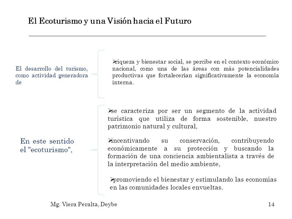 El Ecoturismo y una Visión hacia el Futuro El desarrollo del turismo, como actividad generadora de Mg. Viera Peralta, Deybe 14 En este sentido el