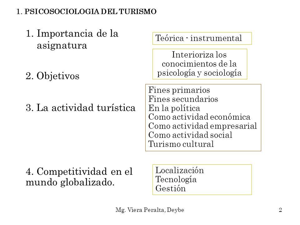 1. PSICOSOCIOLOGIA DEL TURISMO 1.Importancia de la asignatura Teórica - instrumental Interioriza los conocimientos de la psicología y sociología Fines