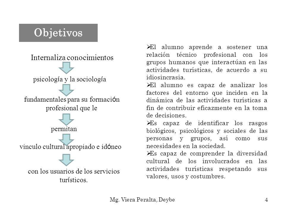 Objetivos Mg. Viera Peralta, Deybe4 Internaliza conocimientos psicolog í a y la sociolog í a fundamentales para su formaci ó n profesional que le perm