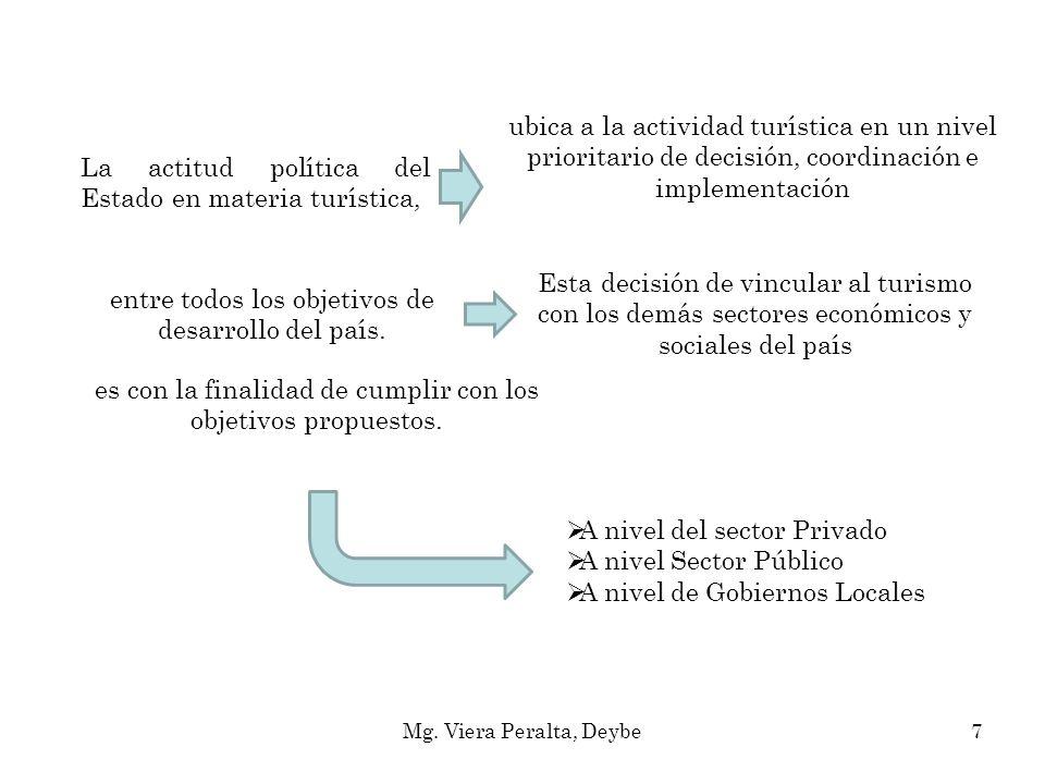 Mg. Viera Peralta, Deybe7 La actitud política del Estado en materia turística, ubica a la actividad turística en un nivel prioritario de decisión, coo