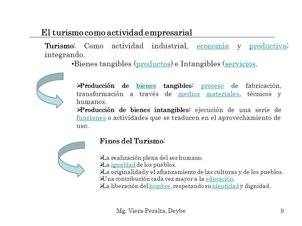 El turismo como actividad empresarial Turismo: Como actividad industrial, economía y productiva; integrando.economíaproductiva Bienes tangibles (produ